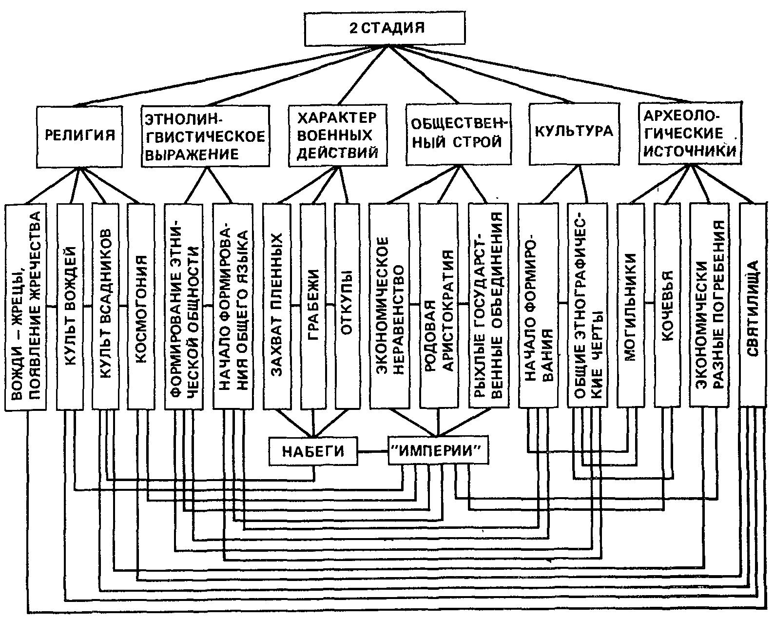 схема массива дунай